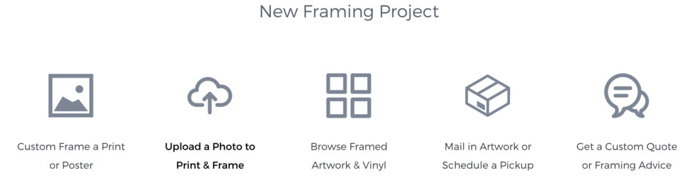 Introducing Level Accounts - Custom Picture Frames Online | Frame ...
